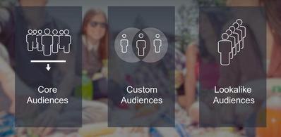 Tutorial Bina 3 Jenis Audience FB Ads