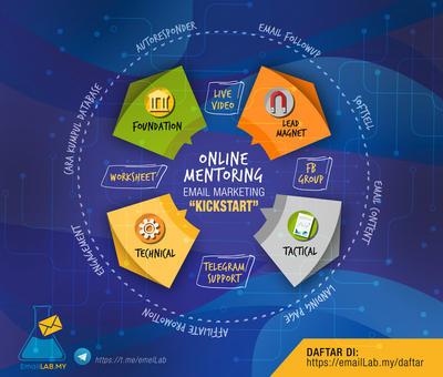 Kelas Online Email Marketing 'KICKSTART'