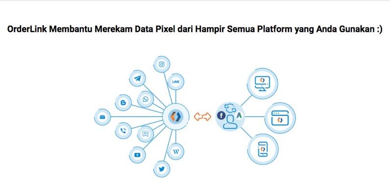 Orderlink Platinum (Malaysia)